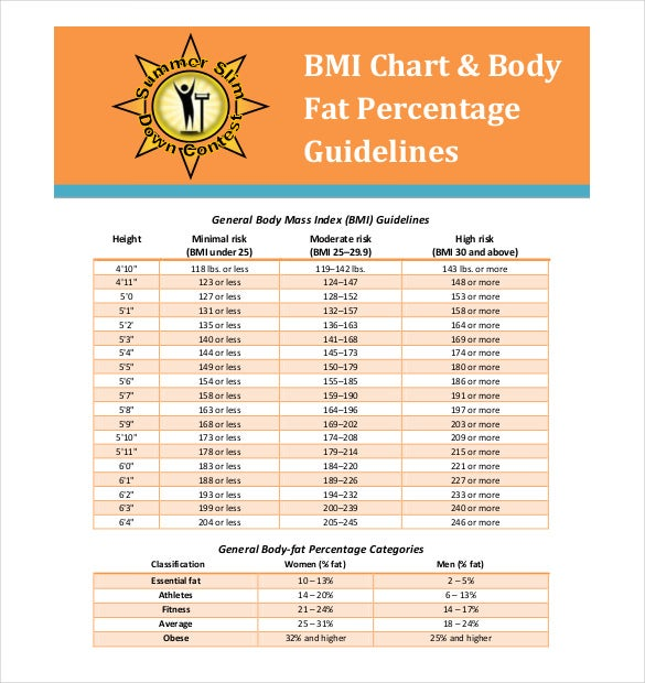 Body Fat Chart Template 10 Free Word Excel PDF Documents – Body Fat Percentage Chart Template