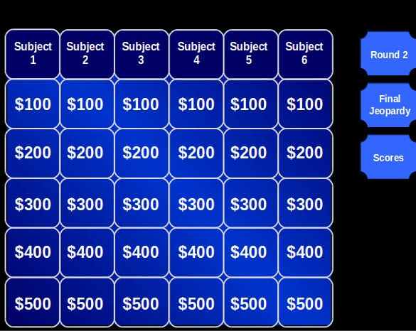 jeopardy powerpoint scoreboard template free download
