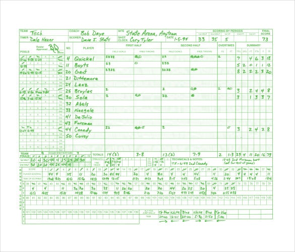 college basketball scoreboard pdf template free download