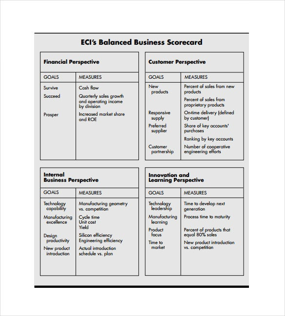 balanced business scorecard pdf template free download