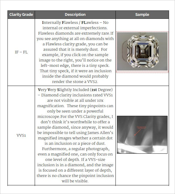 Diamond Clarity Chart   Free Word Pdf Documents Download