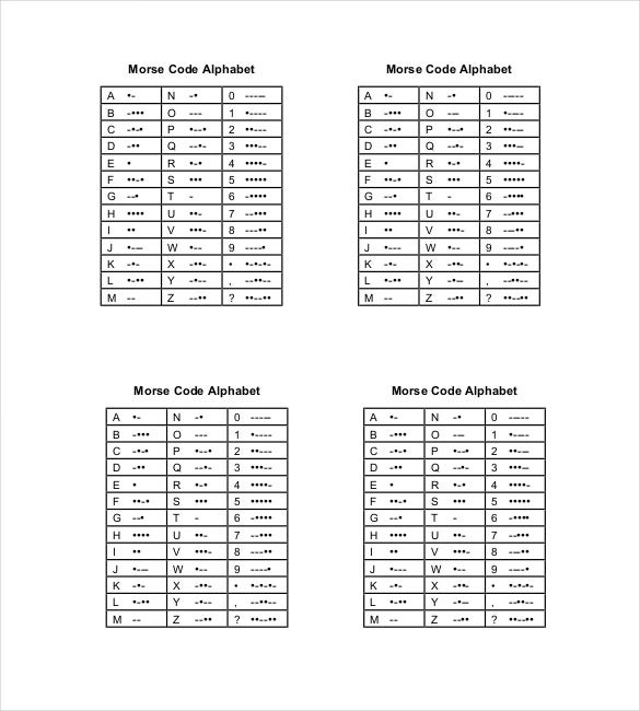 photo regarding Morse Code Printable titled 5+ Morse Code Chart Templates - Document, PDF, Excel Cost-free