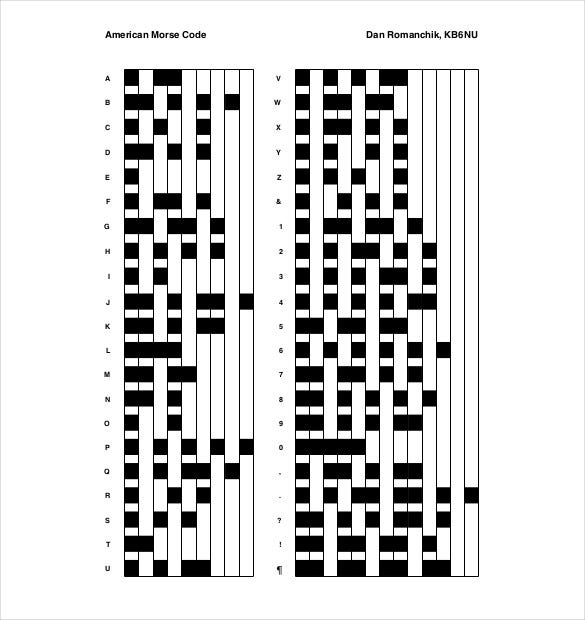 graphic relating to Morse Code Printable named 5+ Morse Code Chart Templates - Document, PDF, Excel Totally free