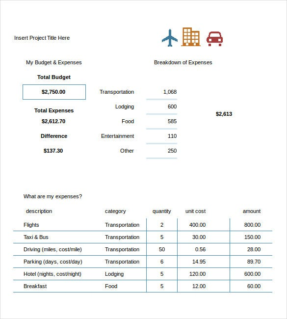 Travel Budget Templates  Free Sample Example Format