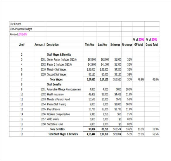 Church Budget Template   Free Word Excel Pdf Documents