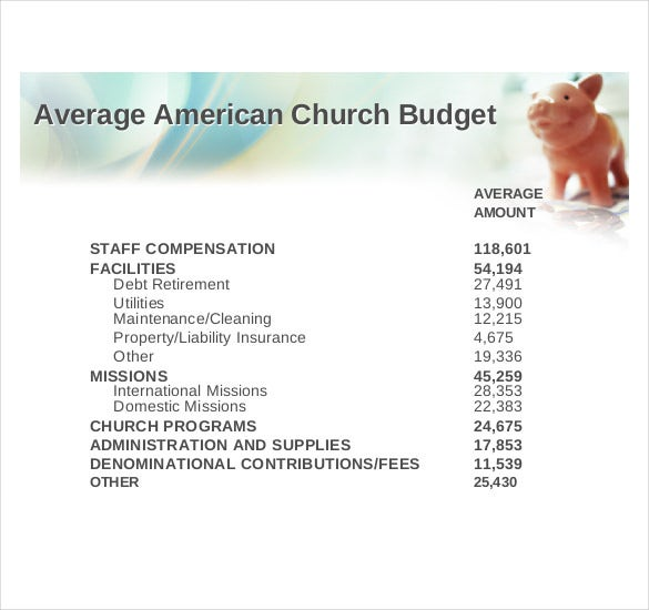 Church Budget Templates  Free Sample Example Format Download