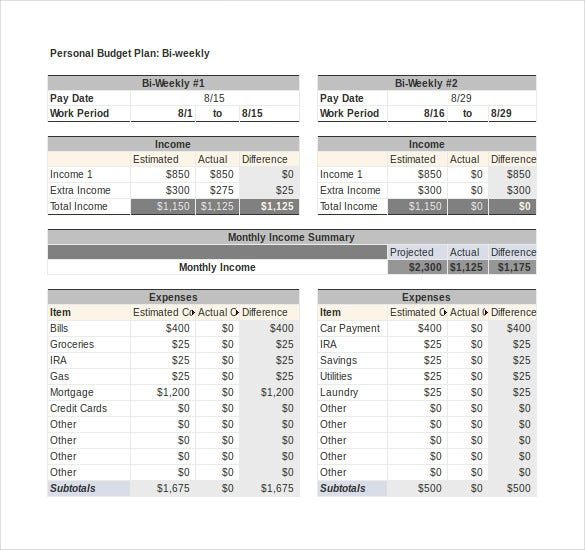 Budget Tracker Templates  Free Sample Example Format Download