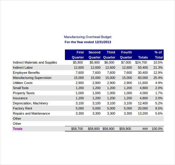 Manufacturing Budget Template – 7+ Free Word, Excel, Pdf Documents