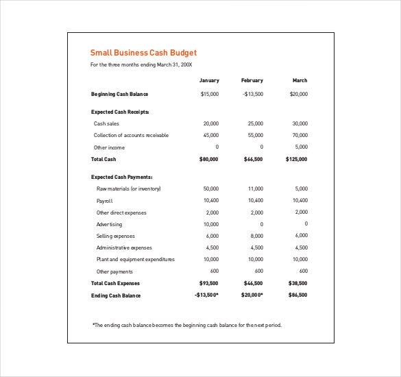 manufacturing company annual budget template
