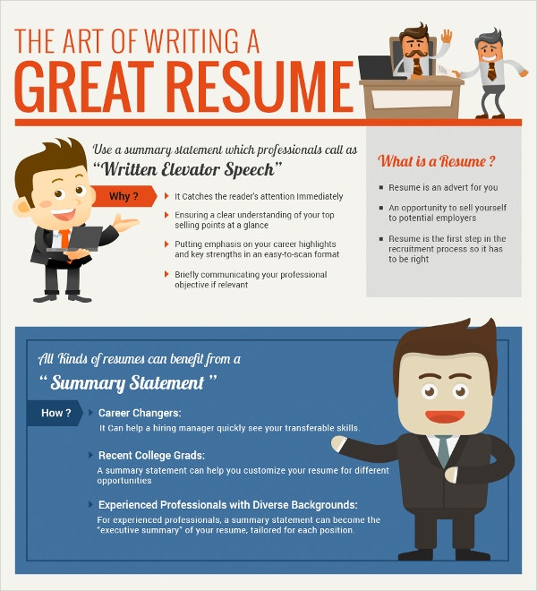 resume template –    free samples  examples  amp  format download    the art of writing a great resume