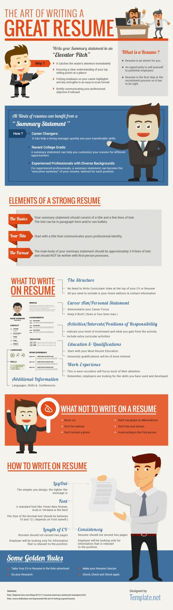 resume samples examples format the art of writing a great resume