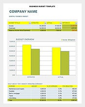 Example-Business-Budget-Template