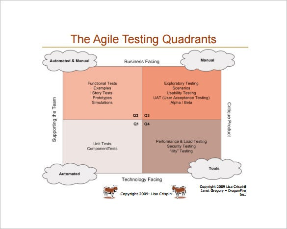 agile test planning free pdf template download