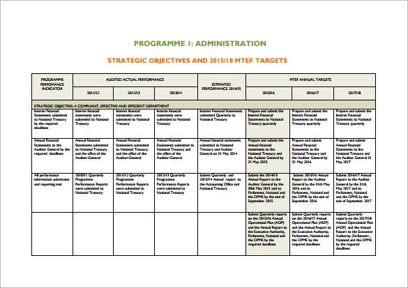17 operational plan templates pdf doc free premium templates
