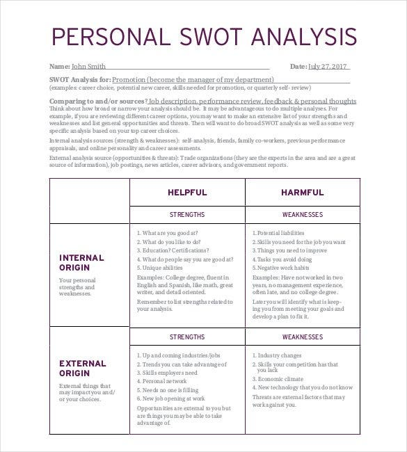 Sample Personal SWOT Analysis Template PDF Format