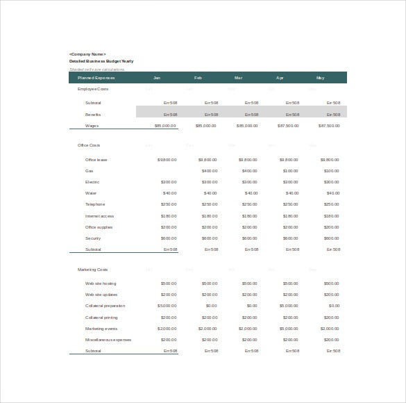 8 yearly budget plan templates free sample example format