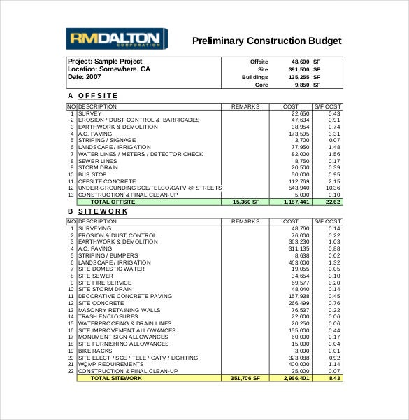 construction budget spreadsheet sample