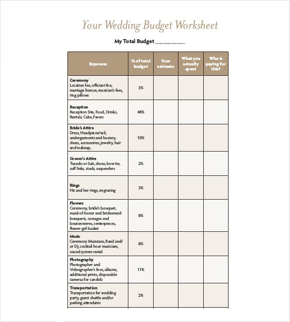 wedding budget template with percentages pdf download