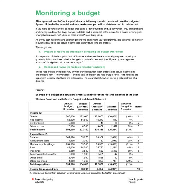 budget report example
