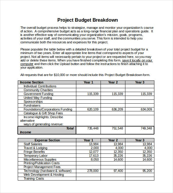 project budget breakdown