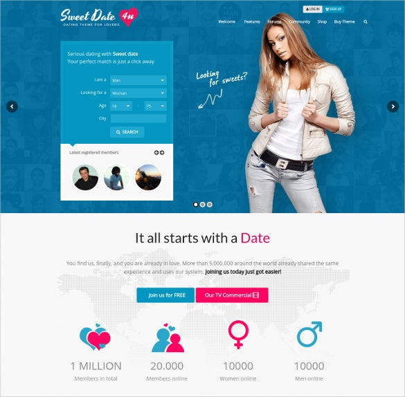 sweet dating wordpress website theme