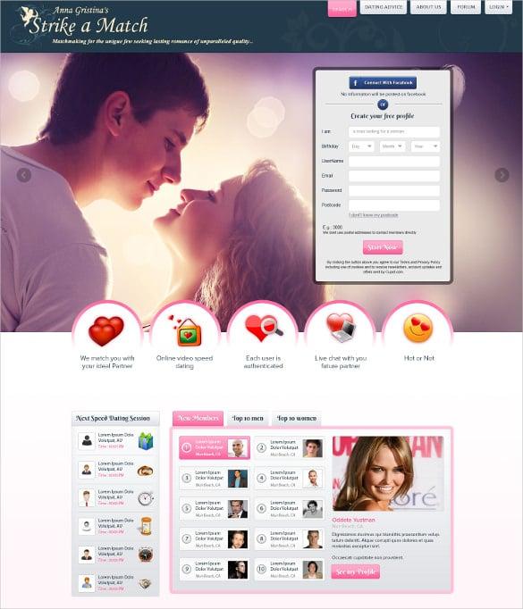 Kucna hemija online dating