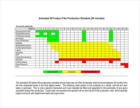 documentary production schedule template - 9 film movie budget templates free sample example