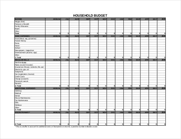 10 household budget templates free sample example for Household budget categories template