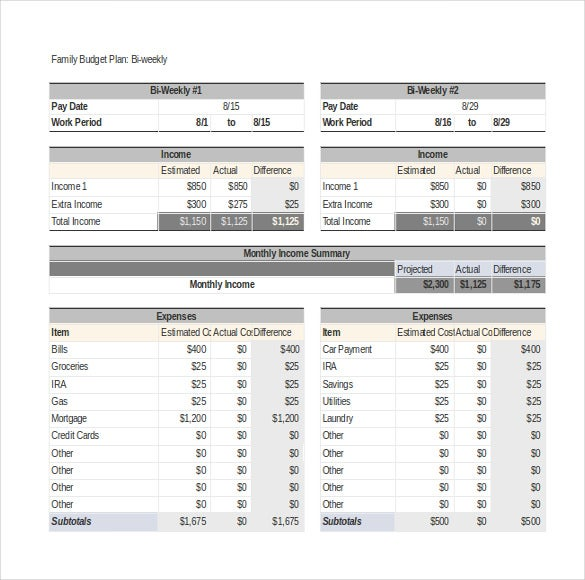 8+ Family Budget Templates – Free Sample, Example, Format Download