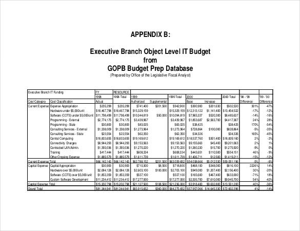 9 It Budget Template Free Sample Example Format Download