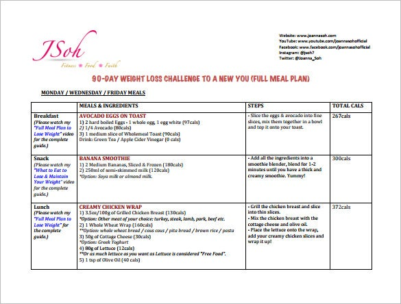 90 day full meal plan pdf template free download