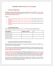 Company's Shareholder Agreement Template