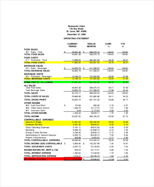 Financial Statement Template - 9+ Free Word, Excel Pdf Documents