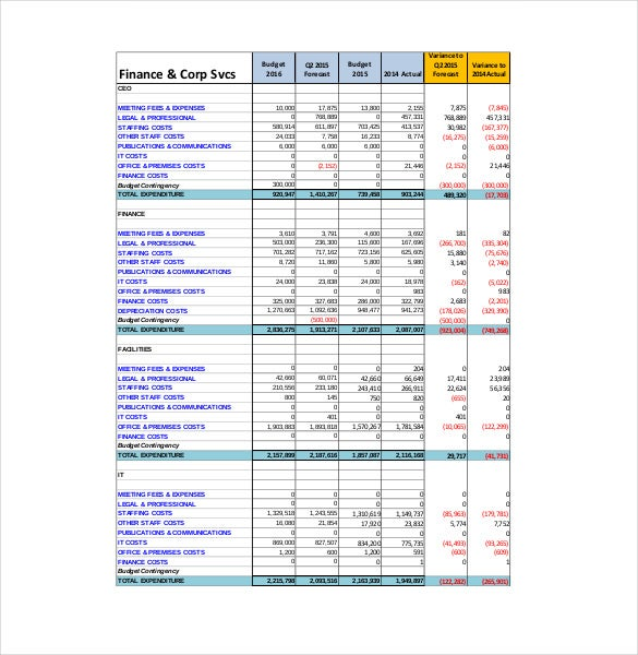 sample business budget template