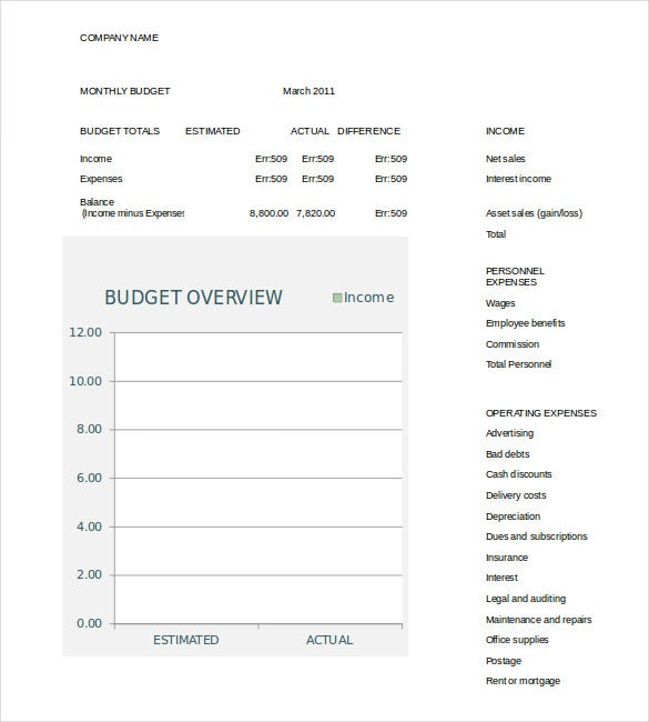 Business Budget Templates  Free Sample Example Format