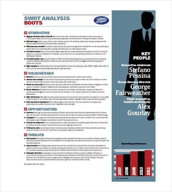 Swot Analysis Template Sample Retail Swot Analysis Template