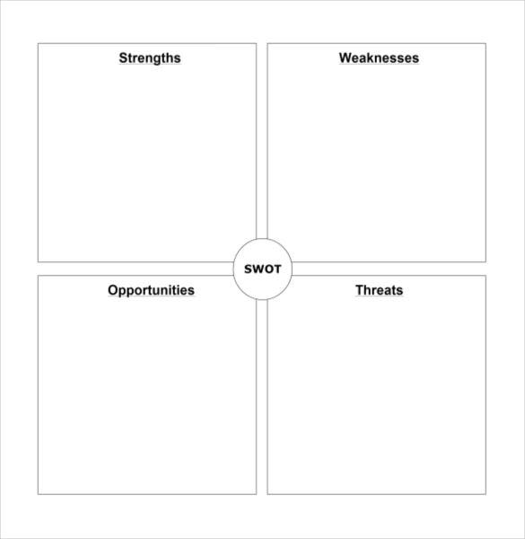 Blank Swot Analysis Template   Free Word Excel Pdf Documents