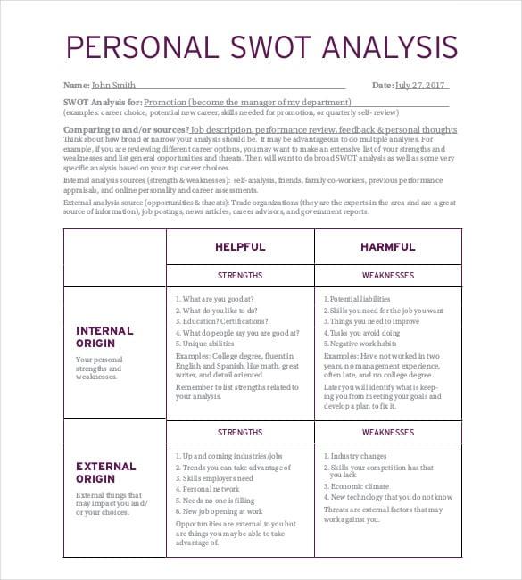 swot analysis chart template   trattorialeondoro