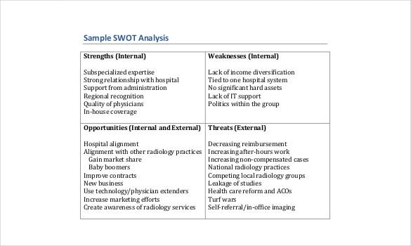 Healthcare SWOT Analysis PDF Download  Pest Analysis Template Word