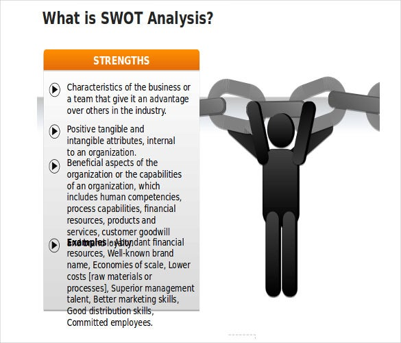 swot analysis powerpoint presentation ppsx