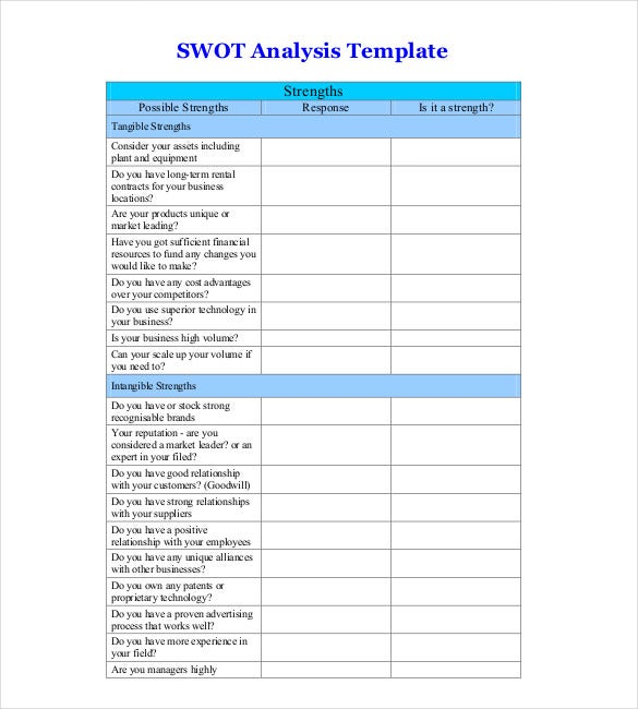 8 Blank SWOT Analysis Templates Free Sample Example Format – Marketing Analysis Template