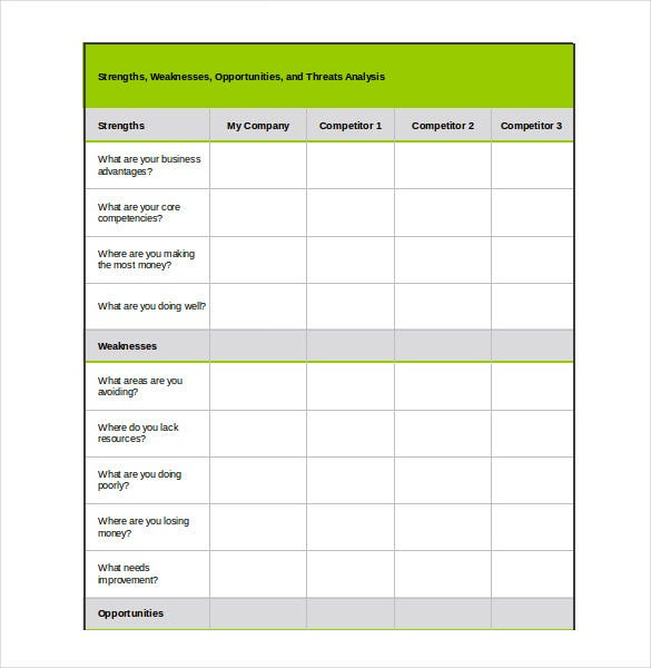 blank office swot template