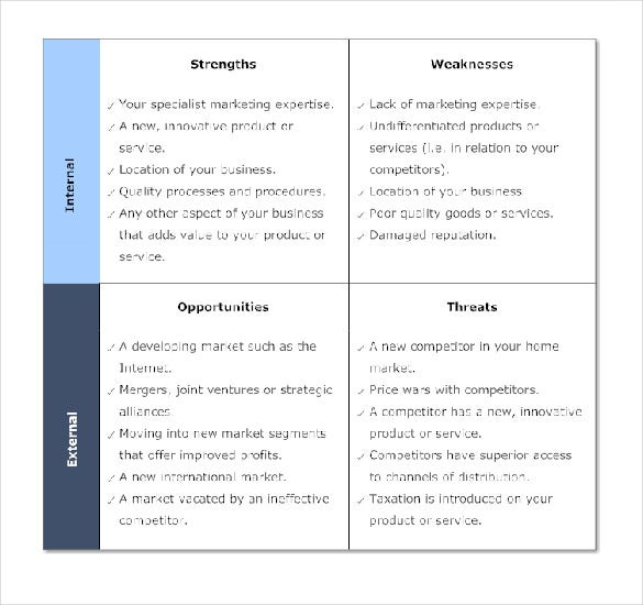 Marketing Swot Analysis Templates  Free Sample Example Format