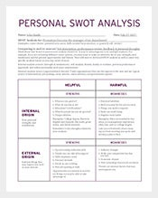 personal-swot-analysis-template-pdf