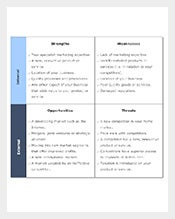 Product-Marketing-SWOT-Analysis