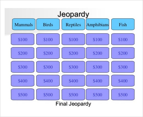Free Jeopardy Templates  Free Sample Example Format Download