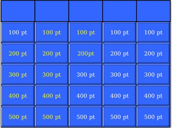 7 blank jeopardy templates free sample example format download free premium templates. Black Bedroom Furniture Sets. Home Design Ideas