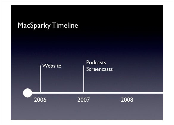 Keynote Timeline Templates Free PDF PPT KEY Documents - Free timeline template for mac