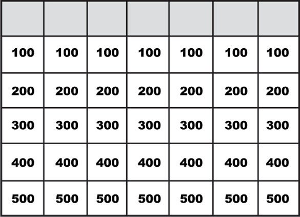 Jeopardy Keynote Templates  Free Sample Example Format Download
