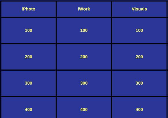 sample apple jeopardy keynote template online
